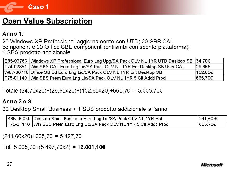 27 Caso 1 Open Value Subscription Anno 1: 20 Windows XP Professional aggiornamento con UTD; 20 SBS CAL component e 20 Office SBE component (entrambi c