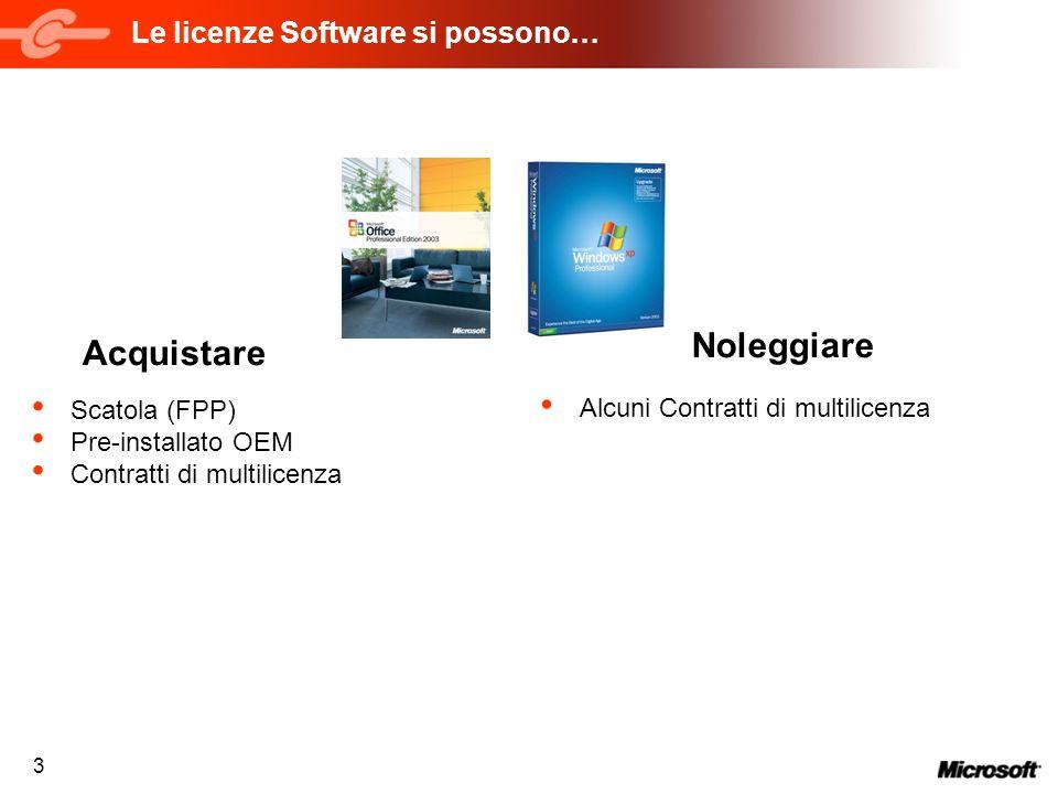 3 Le licenze Software si possono… Scatola (FPP) Pre-installato OEM Contratti di multilicenza Alcuni Contratti di multilicenza Acquistare Noleggiare