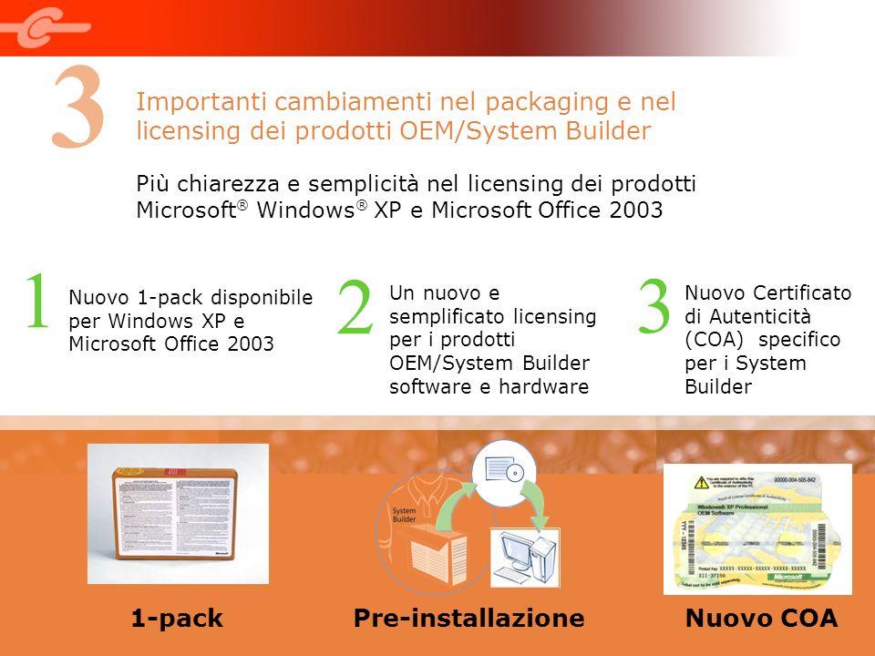 40 Più chiarezza e semplicità nel licensing dei prodotti Microsoft ® Windows ® XP e Microsoft Office 2003 Importanti cambiamenti nel packaging e nel l