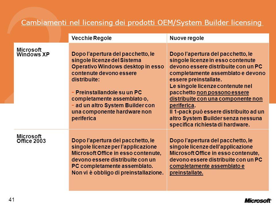 41 2 Cambiamenti nel licensing dei prodotti OEM/System Builder licensing Vecchie RegoleNuove regole Microsoft Windows XP Dopo lapertura del pacchetto,