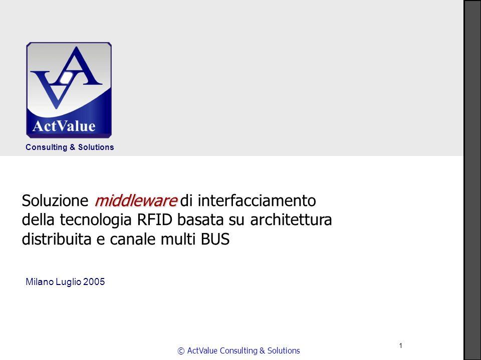 Consulting & Solutions © ActValue Consulting & Solutions 1 middleware Soluzione middleware di interfacciamento della tecnologia RFID basata su architettura distribuita e canale multi BUS Milano Luglio 2005