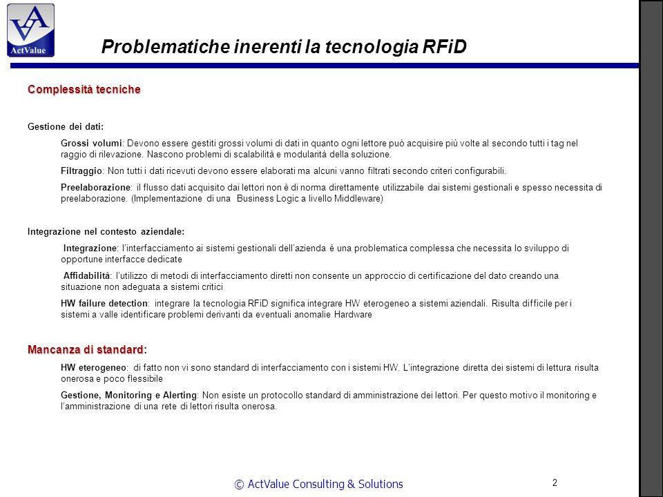 © ActValue Consulting & Solutions 3 Come un Middleware risolve le problematiche.