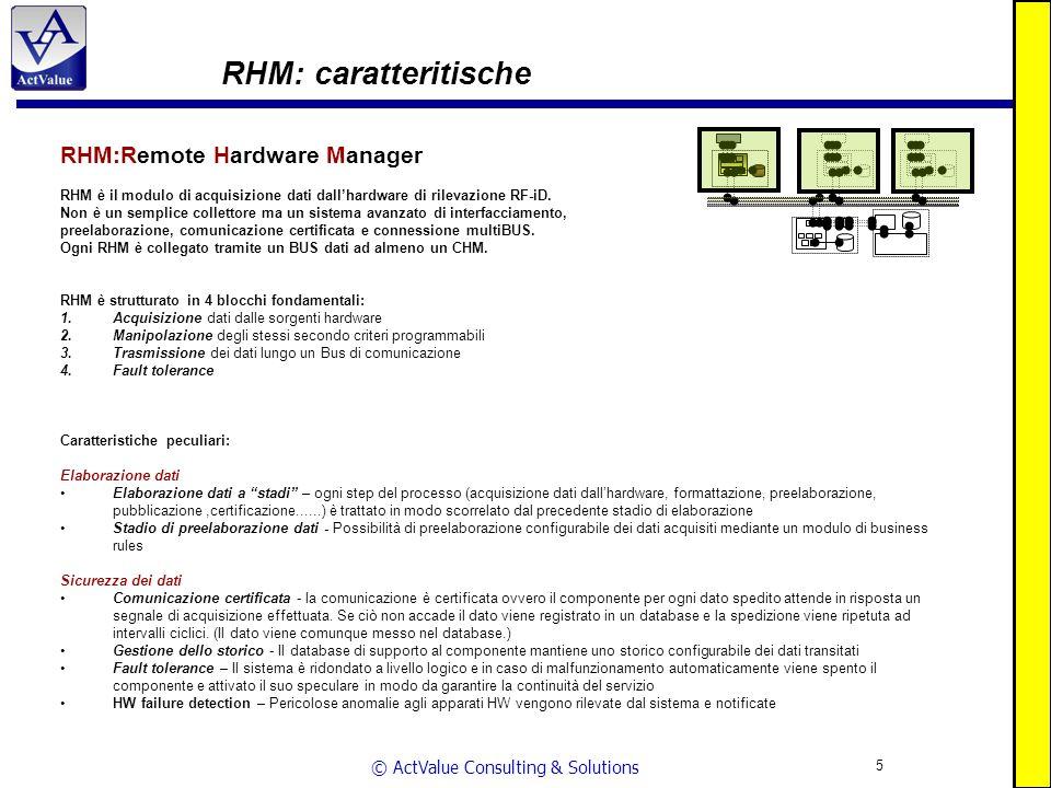 © ActValue Consulting & Solutions 5 RHM: caratteritische RHM:Remote Hardware Manager RHM è il modulo di acquisizione dati dallhardware di rilevazione RF-iD.
