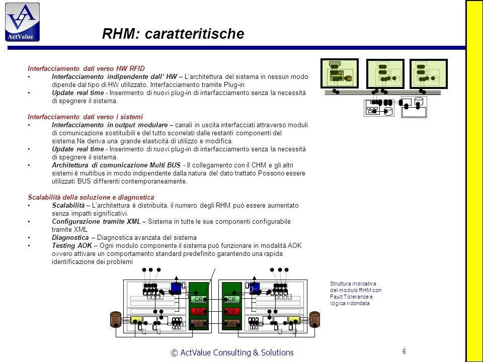 © ActValue Consulting & Solutions 6 RHM: caratteritische Interfacciamento dati verso HW RFID Interfacciamento indipendente dall HW – Larchitettura del sistema in nessun modo dipende dal tipo di HW utilizzato.