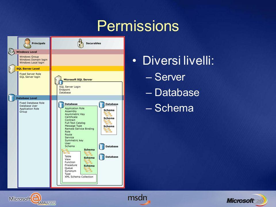 Permissions Diversi livelli: –Server –Database –Schema