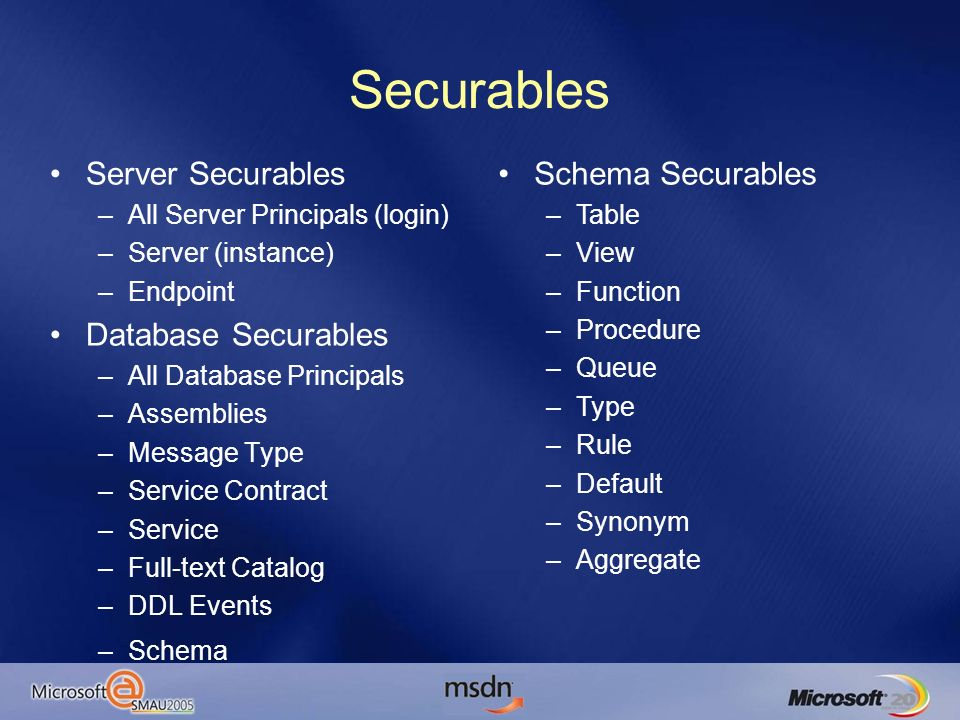 Securables Server Securables –All Server Principals (login) –Server (instance) –Endpoint Database Securables –All Database Principals –Assemblies –Mes