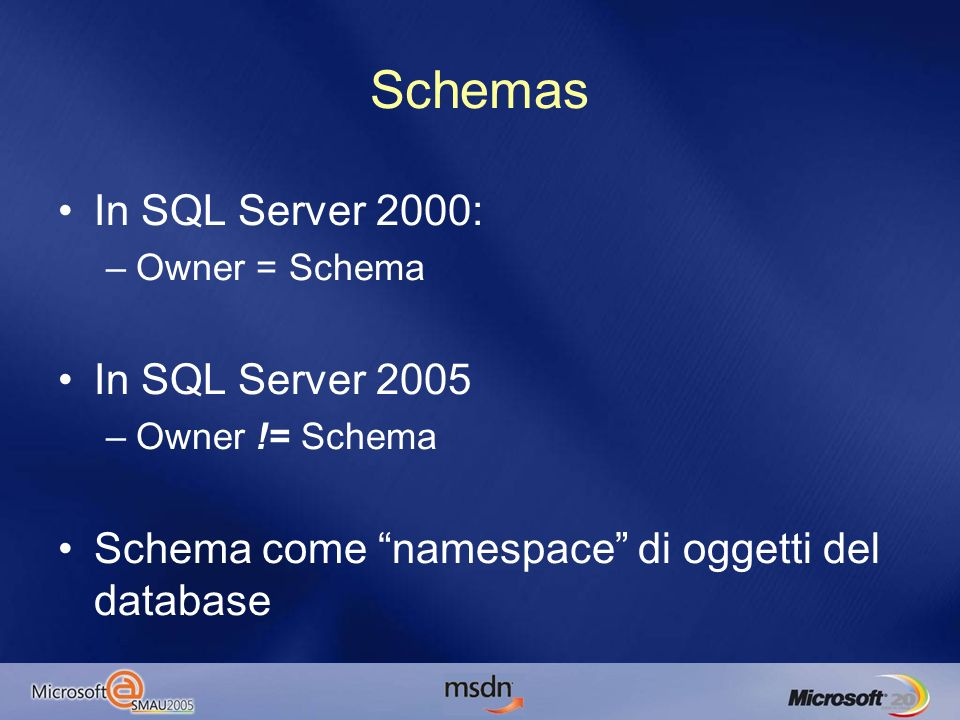 In SQL Server 2000: –Owner = Schema In SQL Server 2005 –Owner != Schema Schema come namespace di oggetti del database