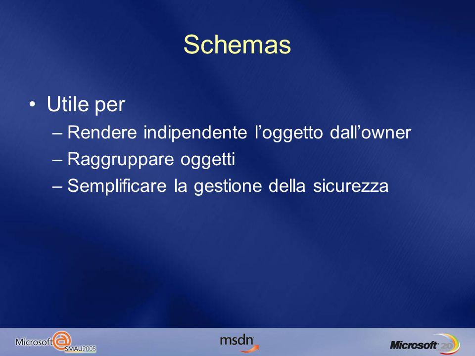Schemas Utile per –Rendere indipendente loggetto dallowner –Raggruppare oggetti –Semplificare la gestione della sicurezza