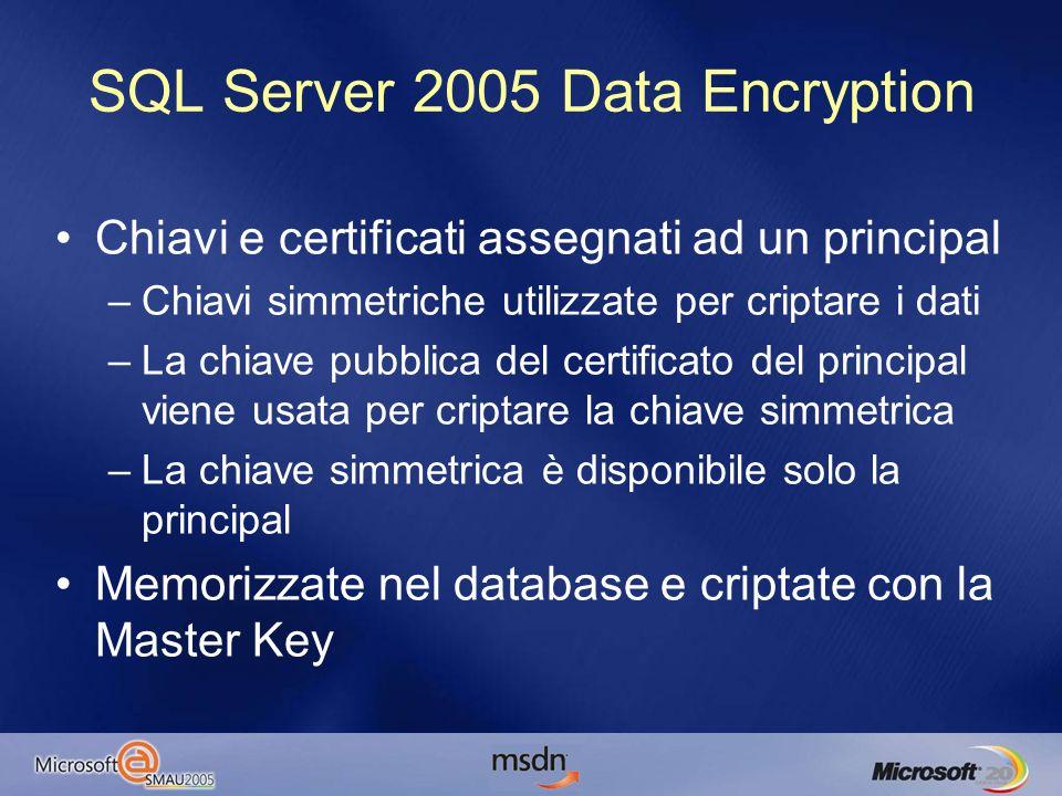 SQL Server 2005 Data Encryption Chiavi e certificati assegnati ad un principal –Chiavi simmetriche utilizzate per criptare i dati –La chiave pubblica del certificato del principal viene usata per criptare la chiave simmetrica –La chiave simmetrica è disponibile solo la principal Memorizzate nel database e criptate con la Master Key