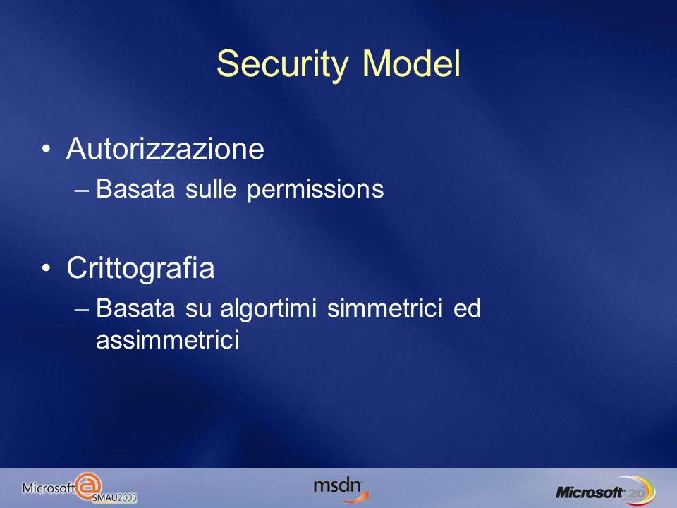 Security Model Autorizzazione –Basata sulle permissions Crittografia –Basata su algortimi simmetrici ed assimmetrici