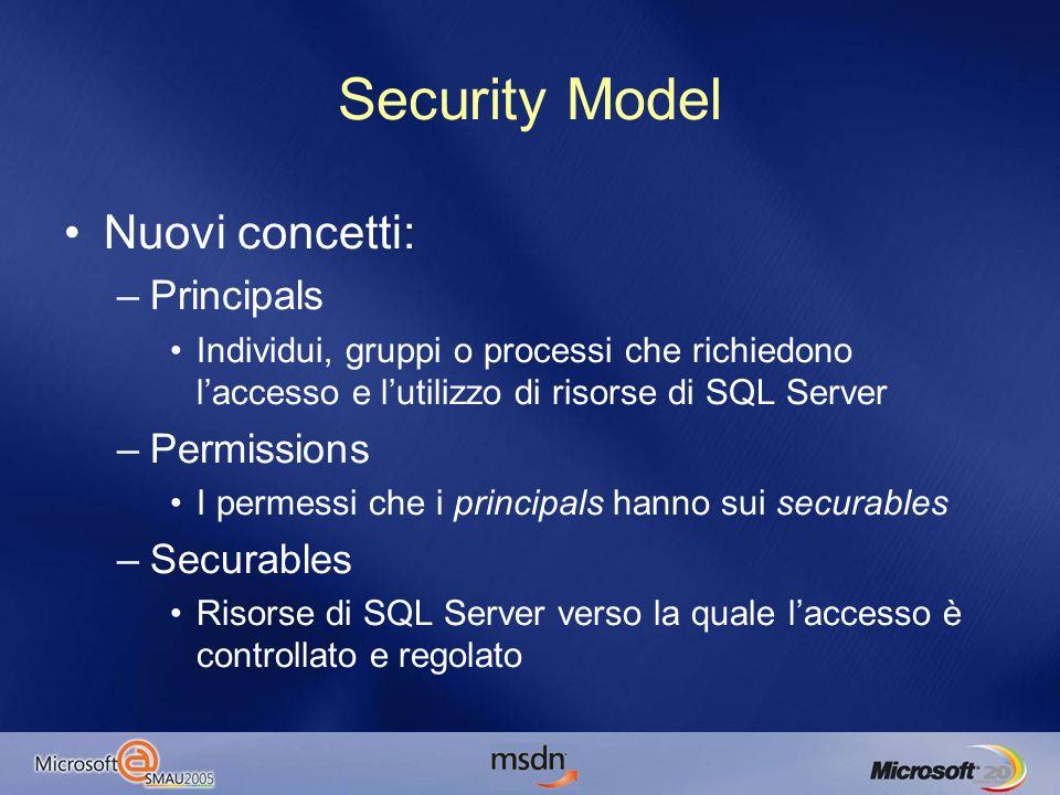 Security Model Nuovi concetti: –Principals Individui, gruppi o processi che richiedono laccesso e lutilizzo di risorse di SQL Server –Permissions I permessi che i principals hanno sui securables –Securables Risorse di SQL Server verso la quale laccesso è controllato e regolato