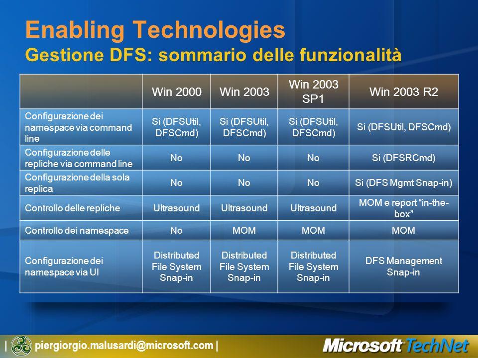 | piergiorgio.malusardi@microsoft.com | Enabling Technologies Gestione DFS: sommario delle funzionalità Win 2000Win 2003 Win 2003 SP1 Win 2003 R2 Conf