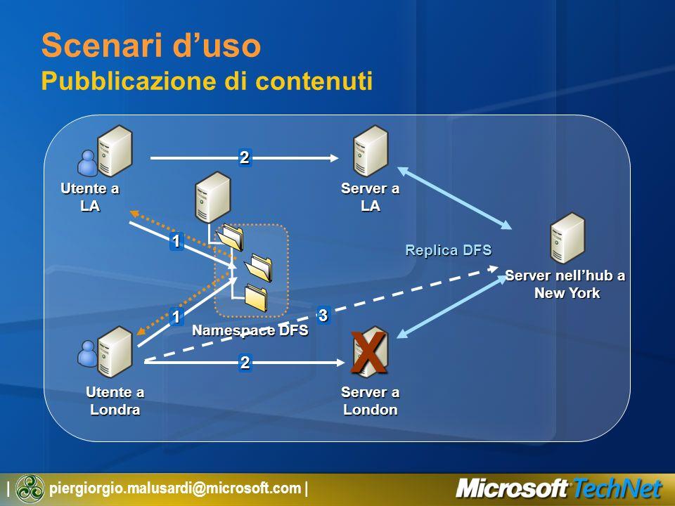 | piergiorgio.malusardi@microsoft.com | Scenari duso Pubblicazione di contenuti Utente a LA Utente a Londra Server a LA Server a London Namespace DFS