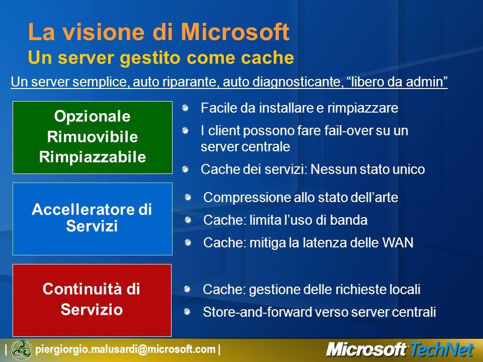| piergiorgio.malusardi@microsoft.com | Opzionale Rimuovibile Rimpiazzabile Continuità di Servizio Accelleratore di Servizi La visione di Microsoft Un