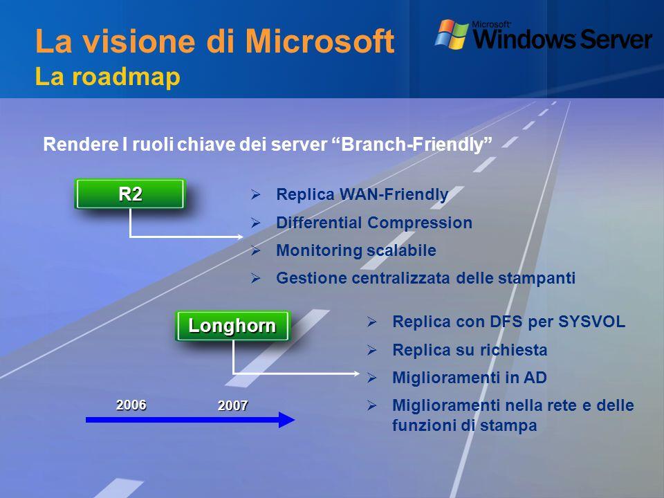 La visione di Microsoft La roadmap Replica WAN-Friendly Differential Compression Monitoring scalabile Gestione centralizzata delle stampanti R2 Longho