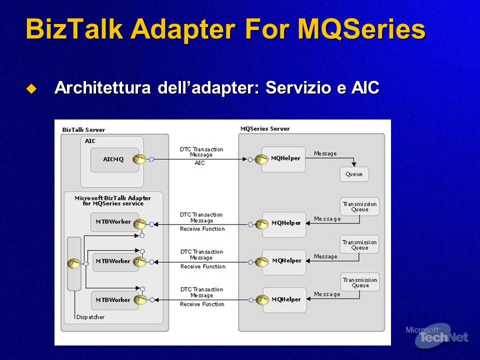 BizTalk Adapter For MQSeries Architettura delladapter: Servizio e AIC Architettura delladapter: Servizio e AIC