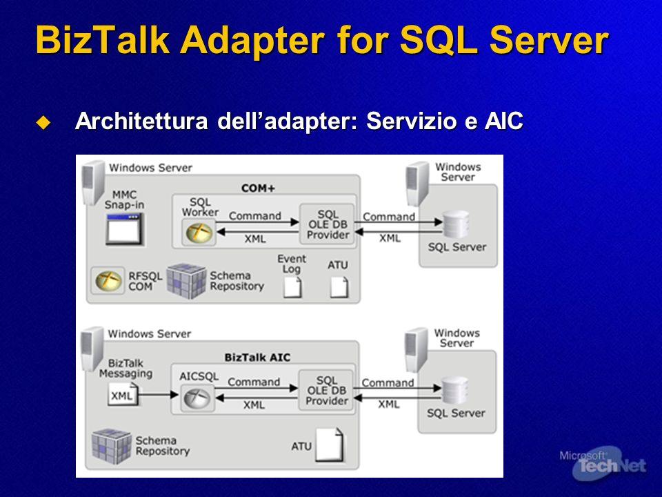 BizTalk Adapter for SQL Server Architettura delladapter: Servizio e AIC Architettura delladapter: Servizio e AIC