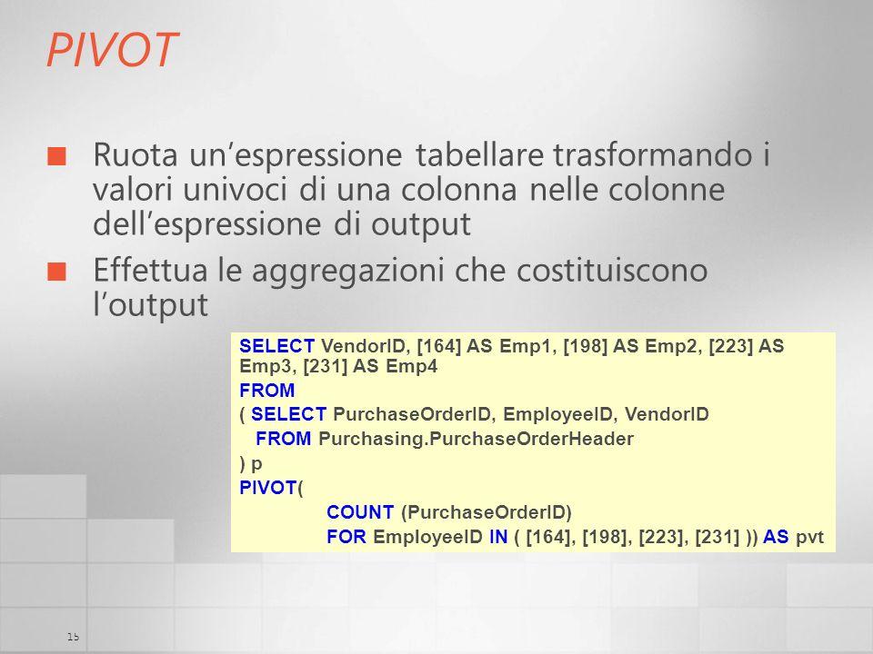 15 PIVOT Ruota unespressione tabellare trasformando i valori univoci di una colonna nelle colonne dellespressione di output Effettua le aggregazioni c