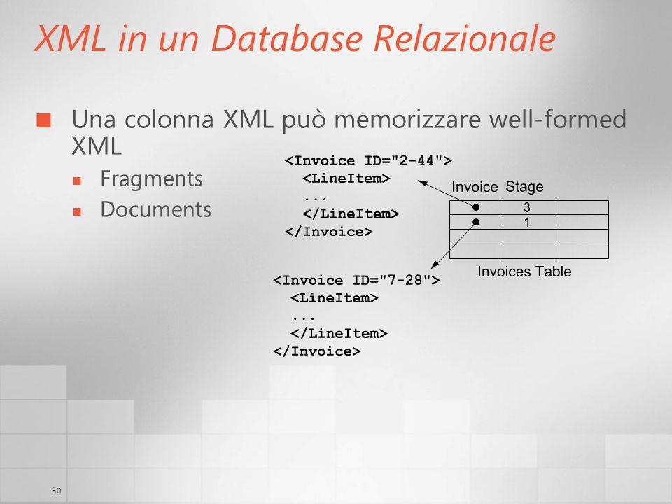 30 XML in un Database Relazionale Una colonna XML può memorizzare well-formed XML Fragments Documents