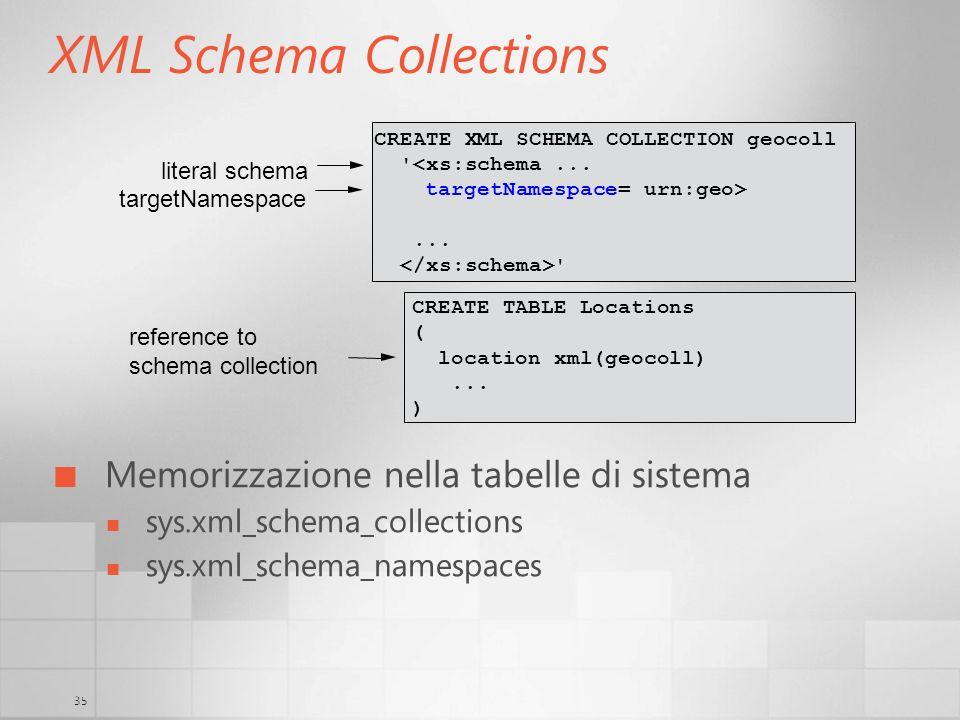 35 XML Schema Collections CREATE XML SCHEMA COLLECTION geocoll '<xs:schema... targetNamespace= urn:geo>... ' literal schema targetNamespace CREATE TAB