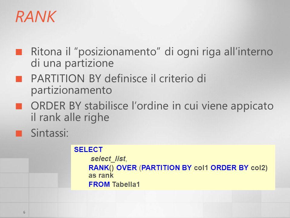 6 RANK Ritona il posizionamento di ogni riga allinterno di una partizione PARTITION BY definisce il criterio di partizionamento ORDER BY stabilisce lo