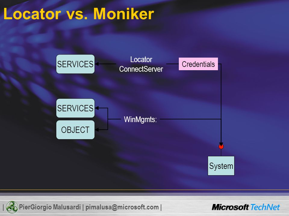 | PierGiorgio Malusardi | pimalusa@microsoft.com | System Locator vs. Moniker OBJECT SERVICES WinMgmts: Locator ConnectServer Credentials