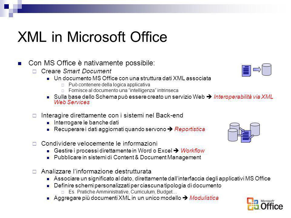 XML in Microsoft Office Con MS Office è nativamente possibile: Creare Smart Document Un documento MS Office con una struttura dati XML associata Può c