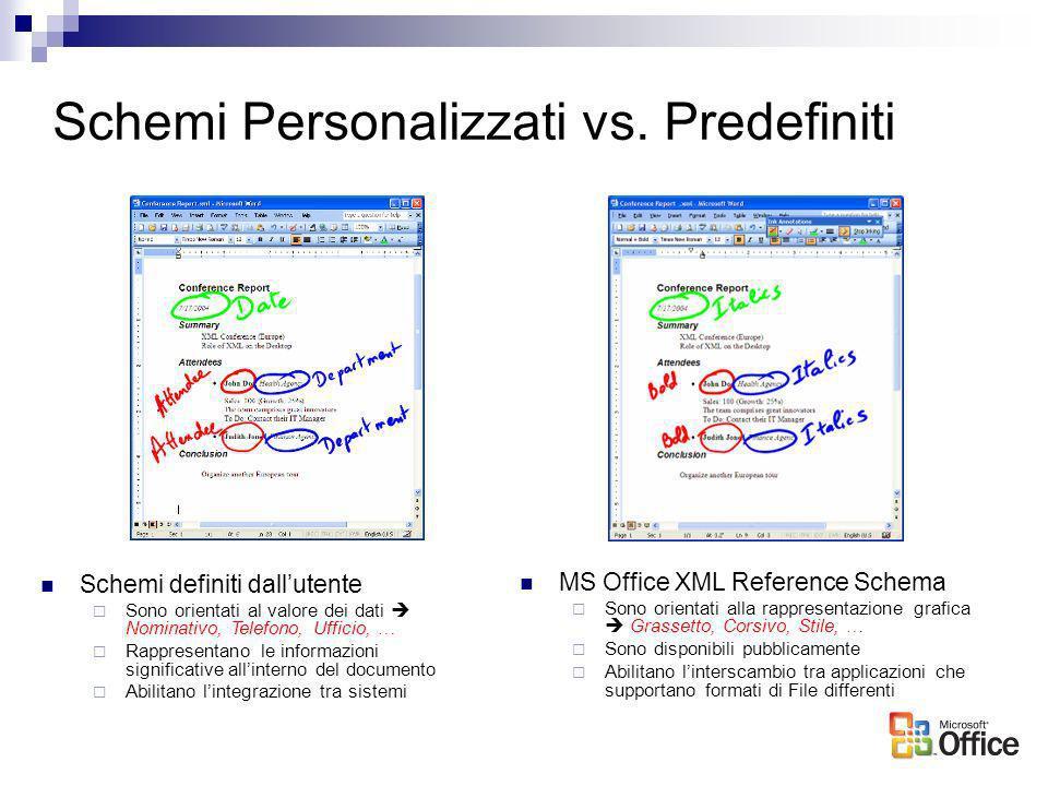 MS Office XML Reference Schema Sono orientati alla rappresentazione grafica Grassetto, Corsivo, Stile, … Sono disponibili pubblicamente Abilitano lint