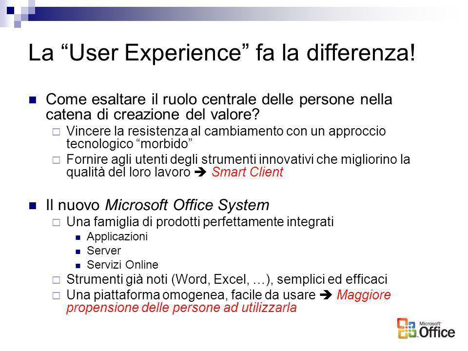La User Experience fa la differenza! Come esaltare il ruolo centrale delle persone nella catena di creazione del valore? Vincere la resistenza al camb