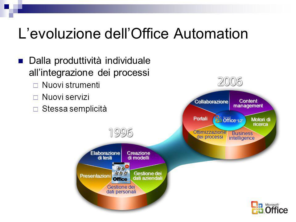 MS Office XML SQL ERP Legacy CRM MS Office come Front-end applicativo Middle-tier Back-end Front-end Generico sistema informativo