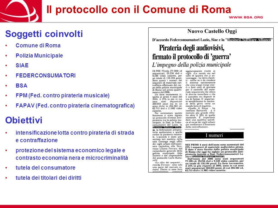 Il protocollo con il Comune di Roma Soggetti coinvolti Comune di Roma Polizia Municipale SIAE FEDERCONSUMATORI BSA FPM (Fed.