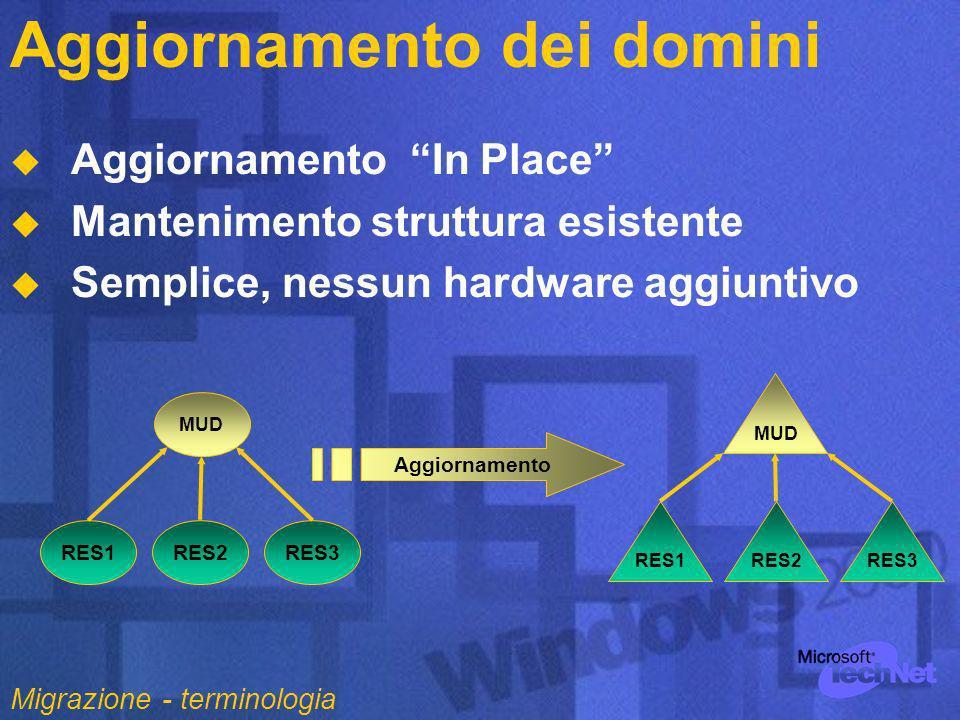 MUD RES1RES2RES3 Aggiornamento MUD RES3RES2RES1 Aggiornamento In Place Mantenimento struttura esistente Semplice, nessun hardware aggiuntivo Aggiornamento dei domini Migrazione - terminologia
