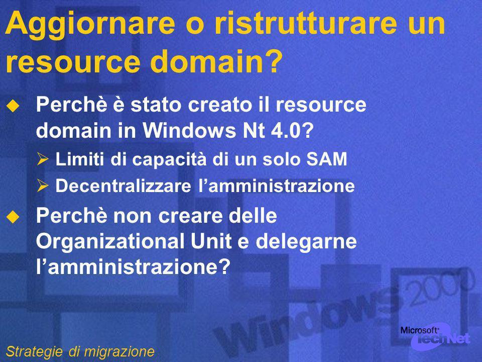 Aggiornare o ristrutturare un resource domain.