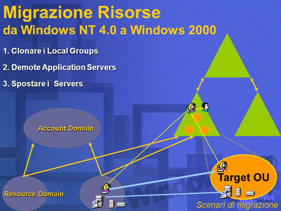 Migrazione Risorse da Windows NT 4.0 a Windows 2000 Target OU 3.