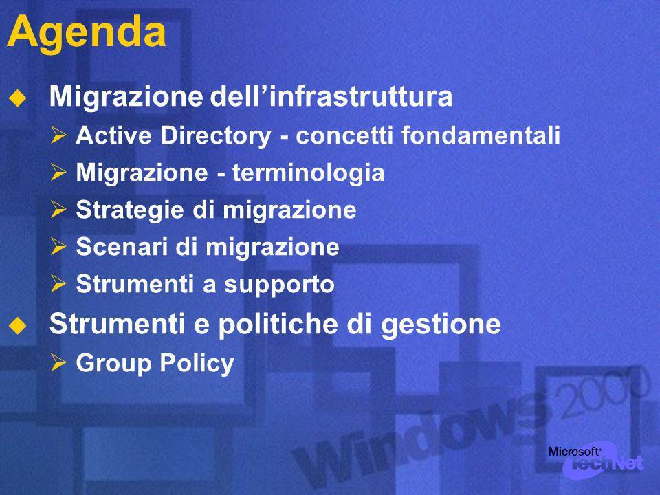 Agenda Migrazione dellinfrastruttura Active Directory - concetti fondamentali Migrazione - terminologia Strategie di migrazione Scenari di migrazione Strumenti a supporto Strumenti e politiche di gestione Group Policy