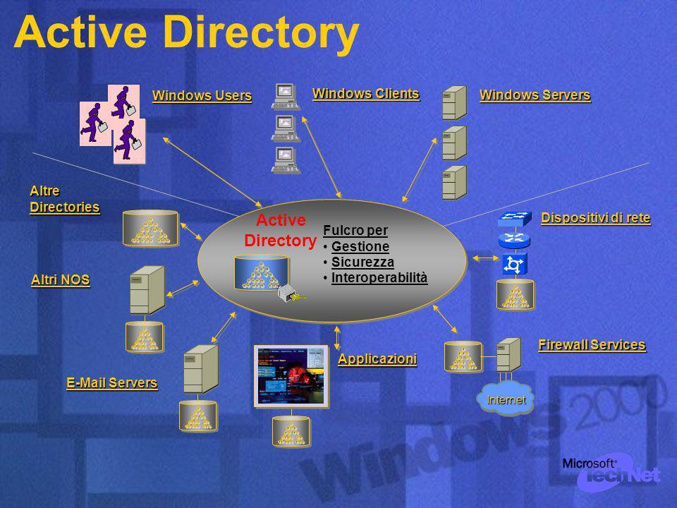 Group Policy Object ed Active Directory OU Applicare settaggi globali in alto nella struttura AD OU Applicare GPO a livello di Organizational Units OU Creare Organizational Units basandosi sui requisiti di configurazione I settaggi vengono ereditati dai livelli inferiori OU Strumenti e politiche di gestione