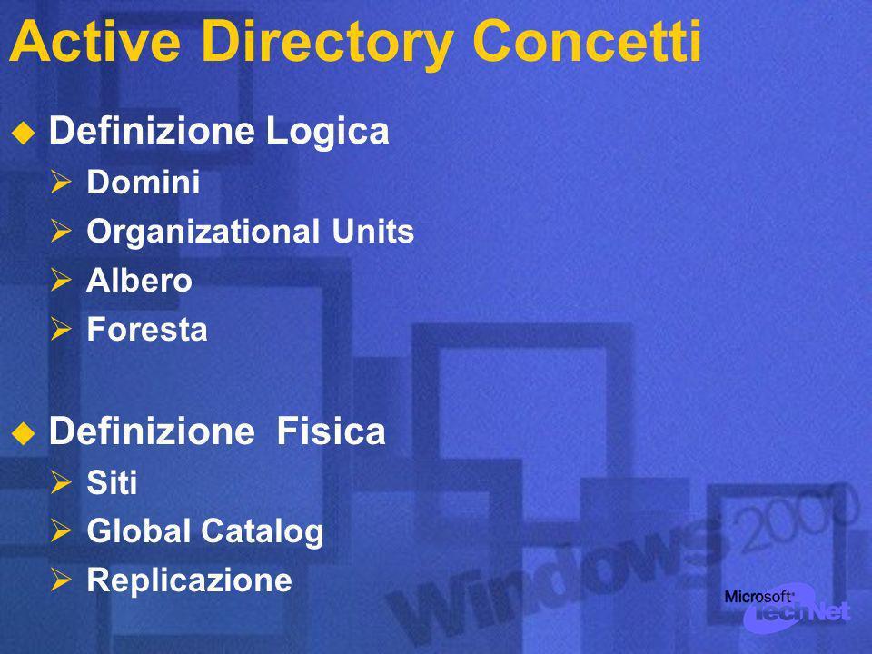 Struttura logica della organizzazione Domini ed Organizazional Unit formano la gerarchia Domini multipli possono formare Alberi Foreste Dominio Foresta Oggetti OU Dominio ALBERO Dominio ALBERO OU Active Directory - definizione logica