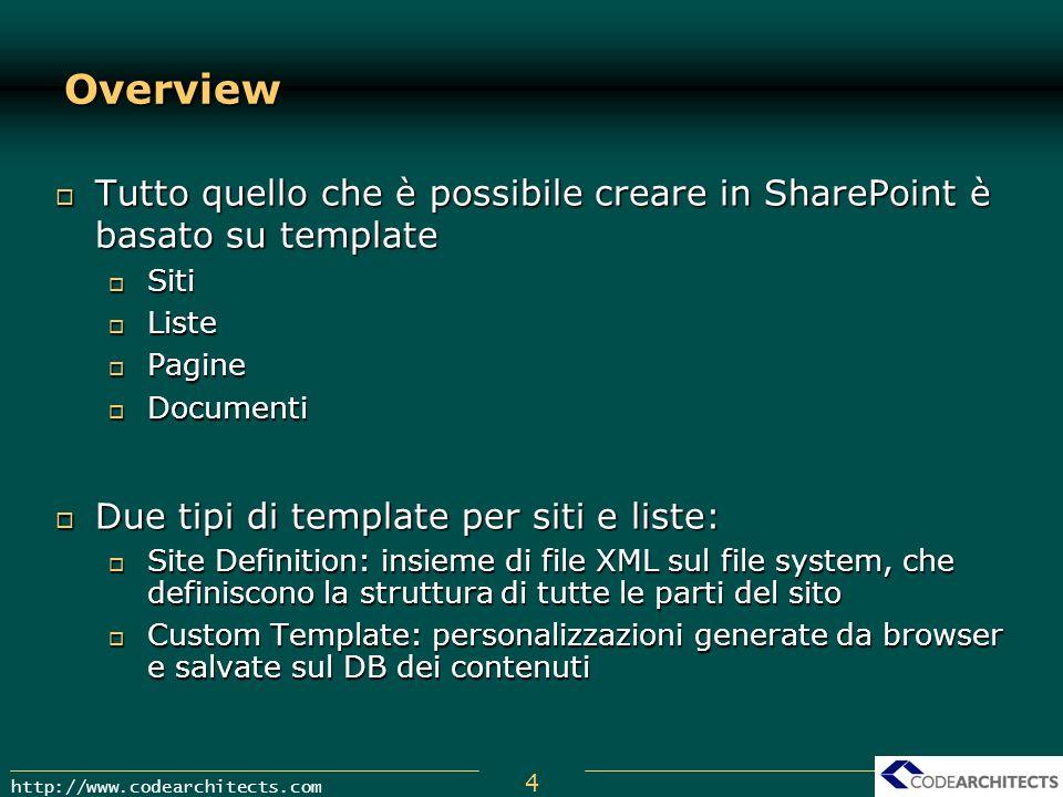 4 http://www.codearchitects.com Overview Tutto quello che è possibile creare in SharePoint è basato su template Tutto quello che è possibile creare in