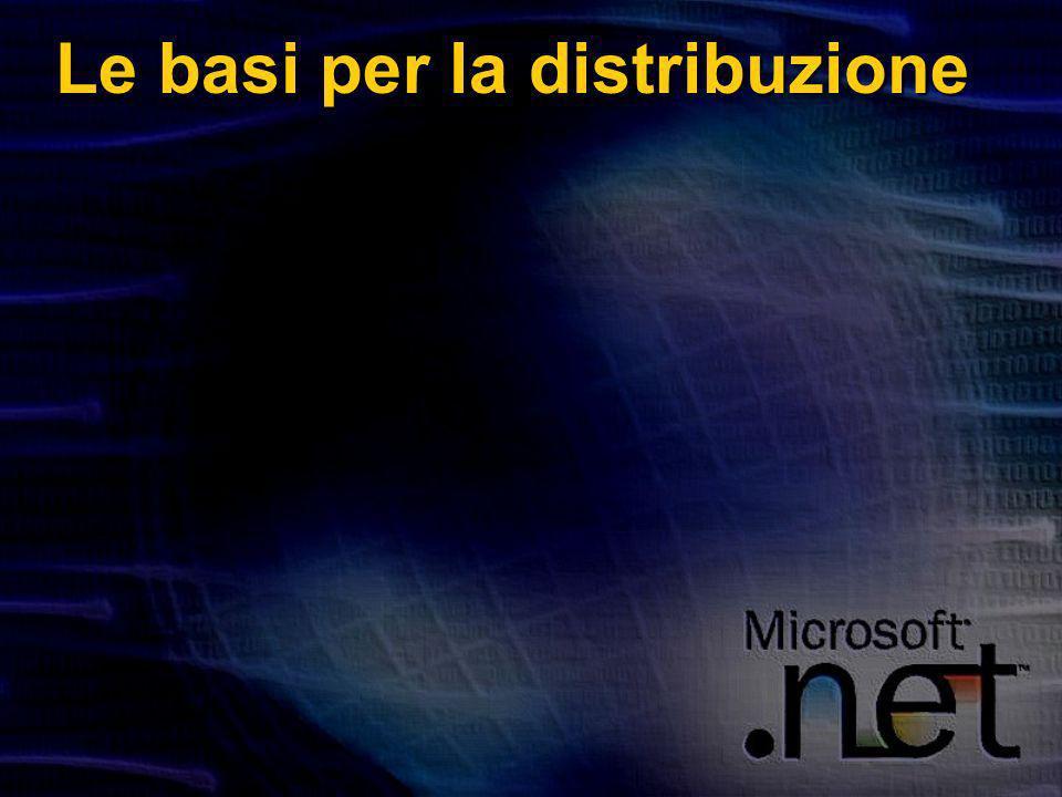 Le basi per la distribuzione