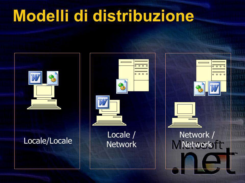 Modelli di distribuzione Network / Network Locale/Locale Locale / Network