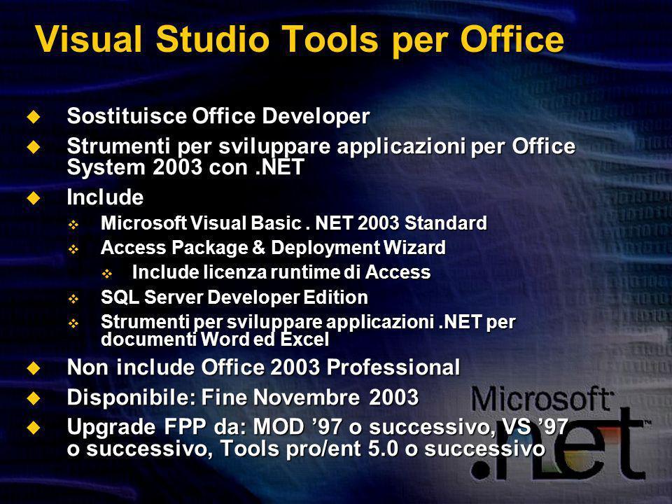 Visual Studio Tools per Office Sostituisce Office Developer Sostituisce Office Developer Strumenti per sviluppare applicazioni per Office System 2003 con.NET Strumenti per sviluppare applicazioni per Office System 2003 con.NET Include Include Microsoft Visual Basic.
