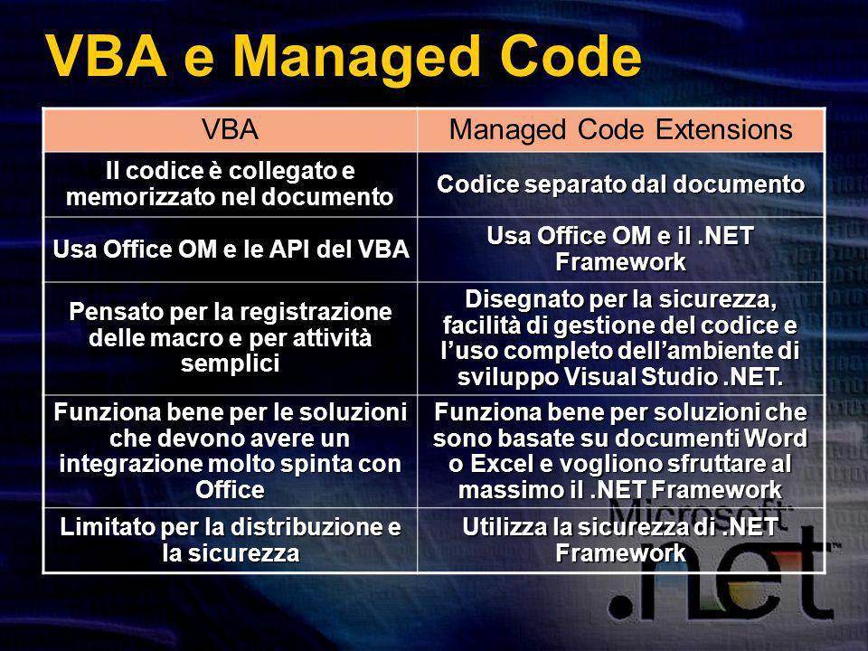VBA e Managed Code VBAManaged Code Extensions Il codice è collegato e memorizzato nel documento Codice separato dal documento Usa Office OM e le API del VBA Usa Office OM e il.NET Framework Pensato per la registrazione delle macro e per attività semplici Disegnato per la sicurezza, facilità di gestione del codice e luso completo dellambiente di sviluppo Visual Studio.NET.