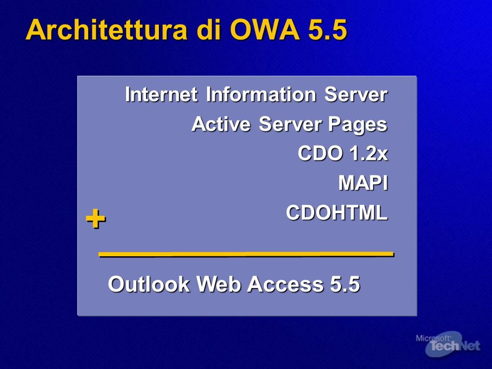 Architettura di OWA 5.5 Internet Information Server Active Server Pages CDO 1.2x MAPICDOHTML + + Outlook Web Access 5.5