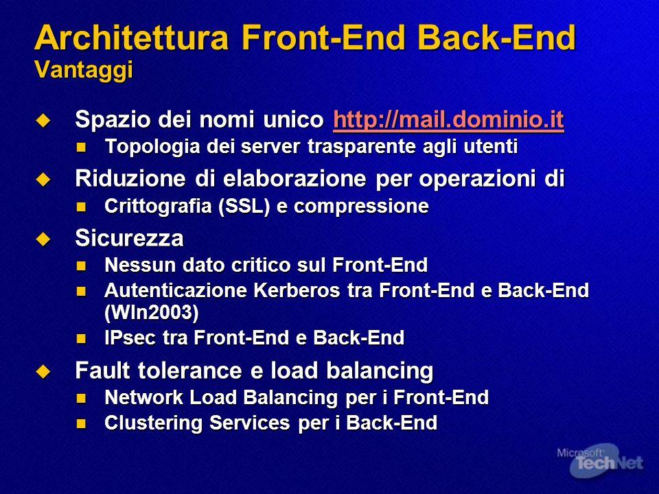 Architettura Front-End Back-End Vantaggi Spazio dei nomi unico http://mail.dominio.it Spazio dei nomi unico http://mail.dominio.ithttp://mail.dominio.