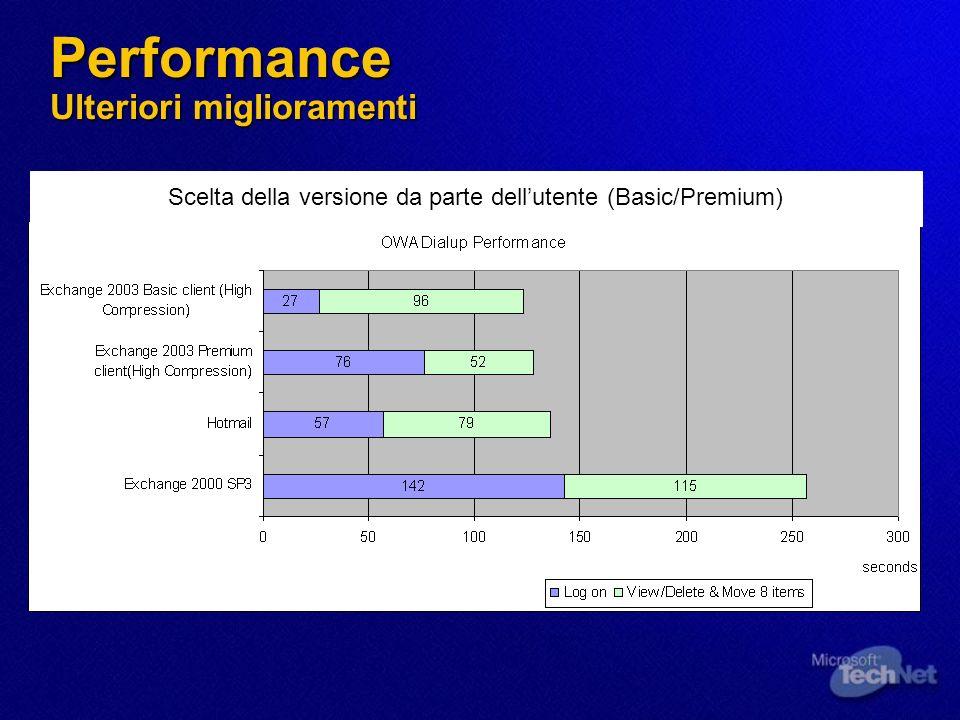 Performance Ulteriori miglioramenti Scelta della versione da parte dellutente (Basic/Premium)