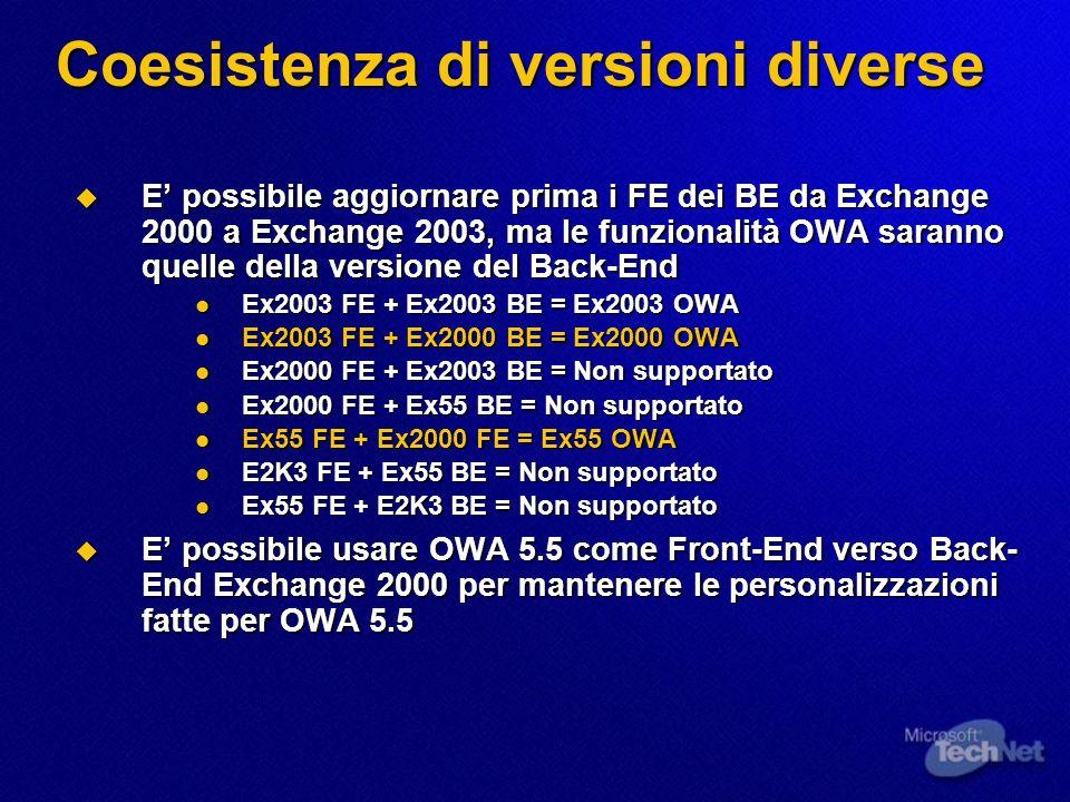 Coesistenza di versioni diverse E possibile aggiornare prima i FE dei BE da Exchange 2000 a Exchange 2003, ma le funzionalità OWA saranno quelle della