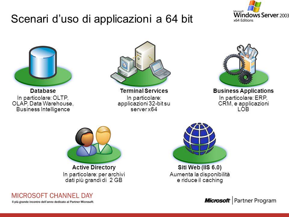 Scenari duso di applicazioni a 64 bit Active Directory In particolare: per archivi dati più grandi di 2 GB Siti Web (IIS 6.0) Aumenta la disponibilità