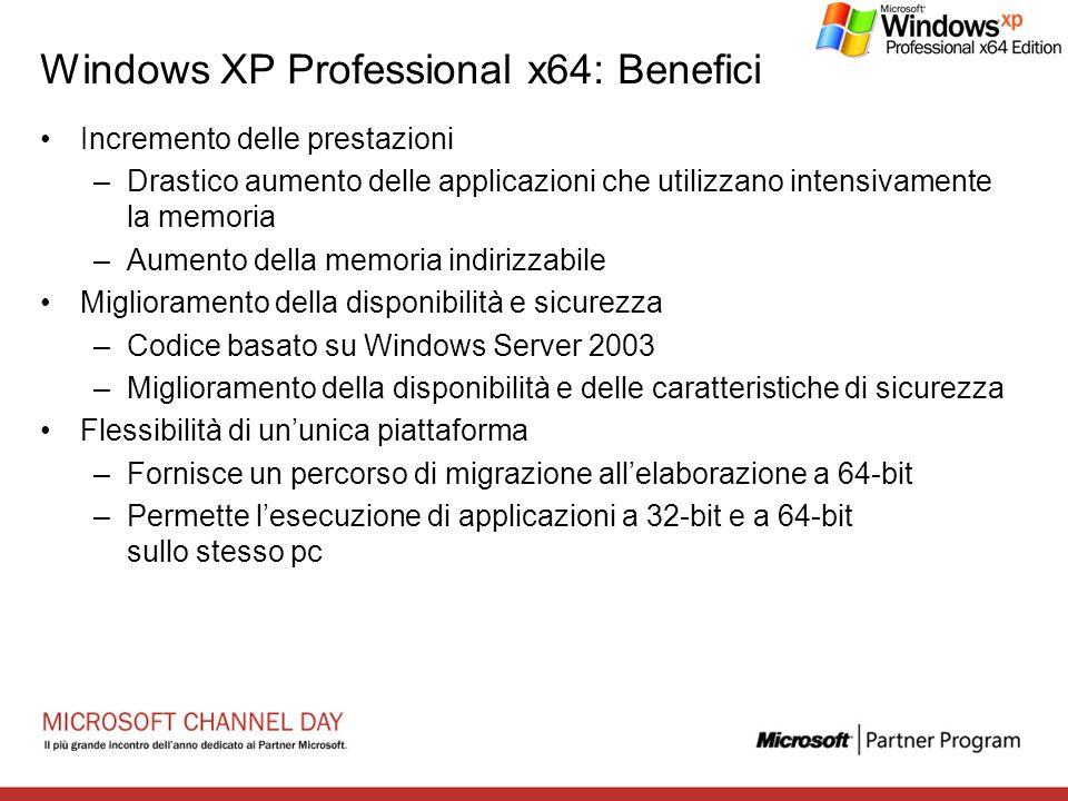 Windows XP Professional x64: Benefici Incremento delle prestazioni –Drastico aumento delle applicazioni che utilizzano intensivamente la memoria –Aume