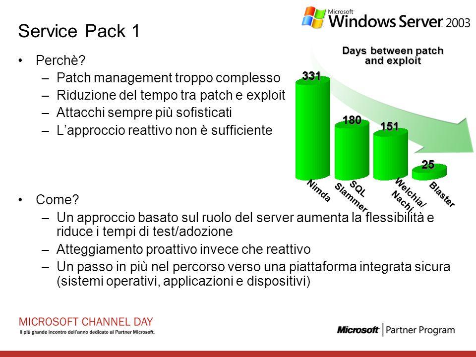 Service Pack 1 Perchè? –Patch management troppo complesso –Riduzione del tempo tra patch e exploit –Attacchi sempre più sofisticati –Lapproccio reatti