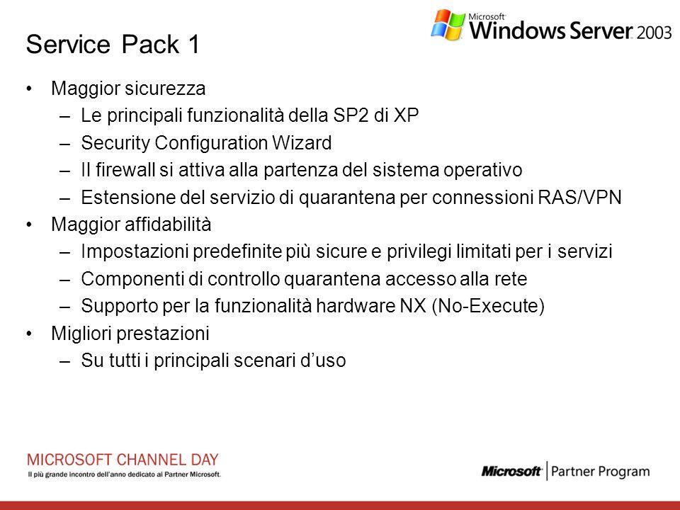 Service Pack 1 Maggior sicurezza –Le principali funzionalità della SP2 di XP –Security Configuration Wizard –Il firewall si attiva alla partenza del s